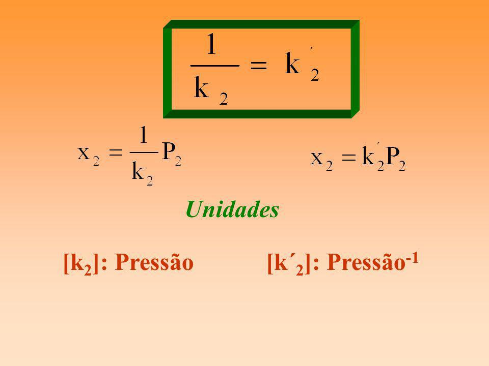 Unidades [k2]: Pressão [k´2]: Pressão-1